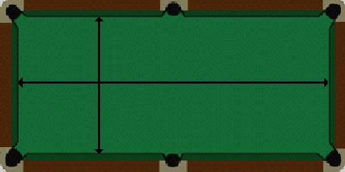 Measuring your pool table for a new cover